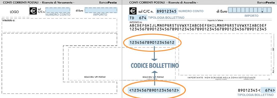 Bollettino postale come si compila finest bollettino for Bollettino precompilato