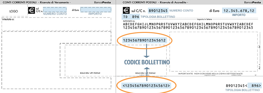 Pagamento Bollettino Postale Online Pagacomodo